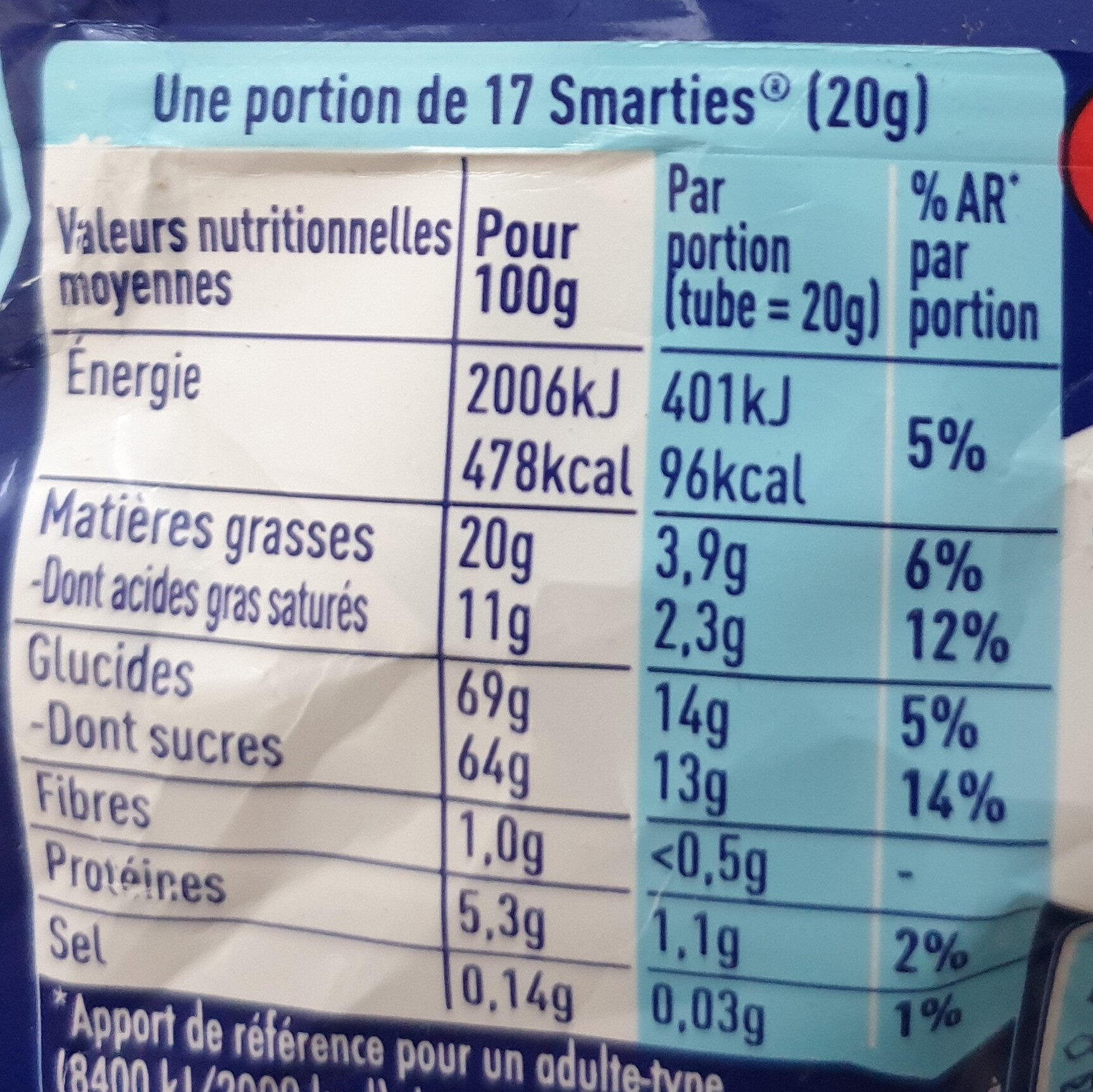 Smarties - Nutrition facts - fr