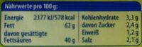 Kräuterbutter - Voedingswaarden - de