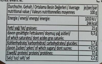 Tavuk Dilim Salam Biberli - Informations nutritionnelles - fr