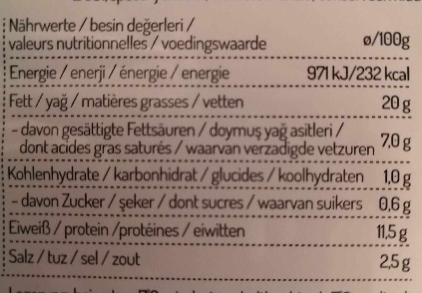 Saucisse de volaille aux pistaches - Informations nutritionnelles - fr