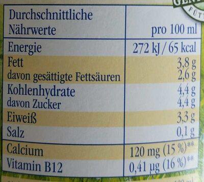 frische Landmilch - Informations nutritionnelles - de