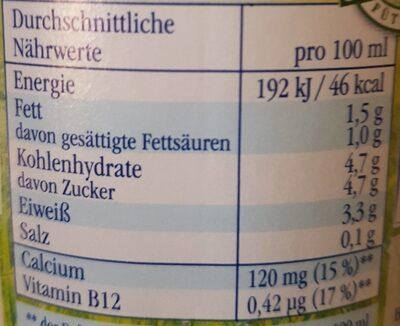 Frische Landmilch 1,5% Fett - Valori nutrizionali - de
