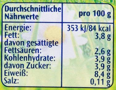 Cremiger Quark 20% Fett i. Tr. - Voedigswaarden