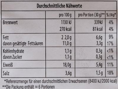 Schafskäse - Nährwertangaben