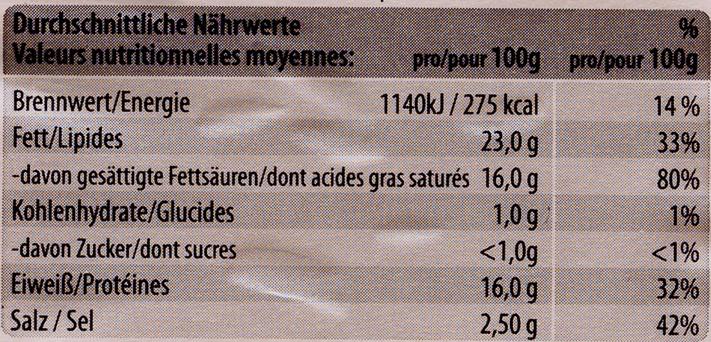 BIOFETA - Informations nutritionnelles