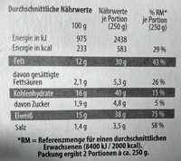 XXL Schnitzel - Nutrition facts