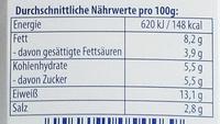 Hanseatenröllchen - Nährwertangaben - de