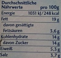 Matjes-Mahlzeit - Nährwertangaben - de