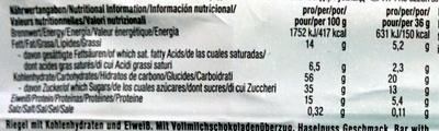 BodyShaper Crispy Hazelnut - Nutrition facts - de