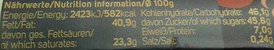 Espresso + Biscotti - Nutrition facts