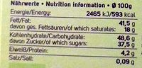 Super Nut Vegan - Informations nutritionnelles
