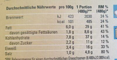rostbratwurstchen - Informations nutritionnelles - de