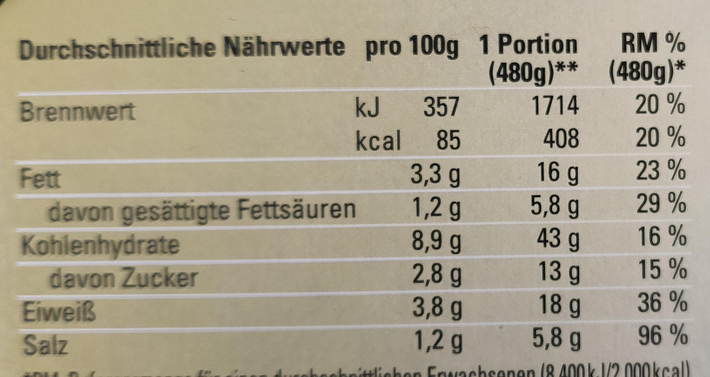 Schweineroulade - 营养成分 - de