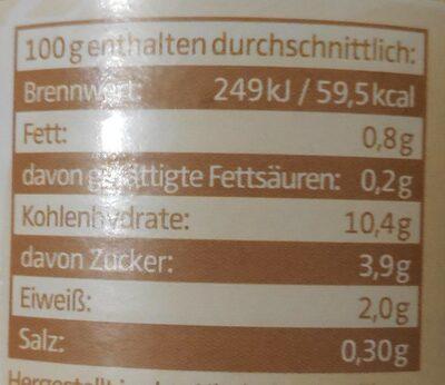 Zuckermais - Nährwertangaben - de