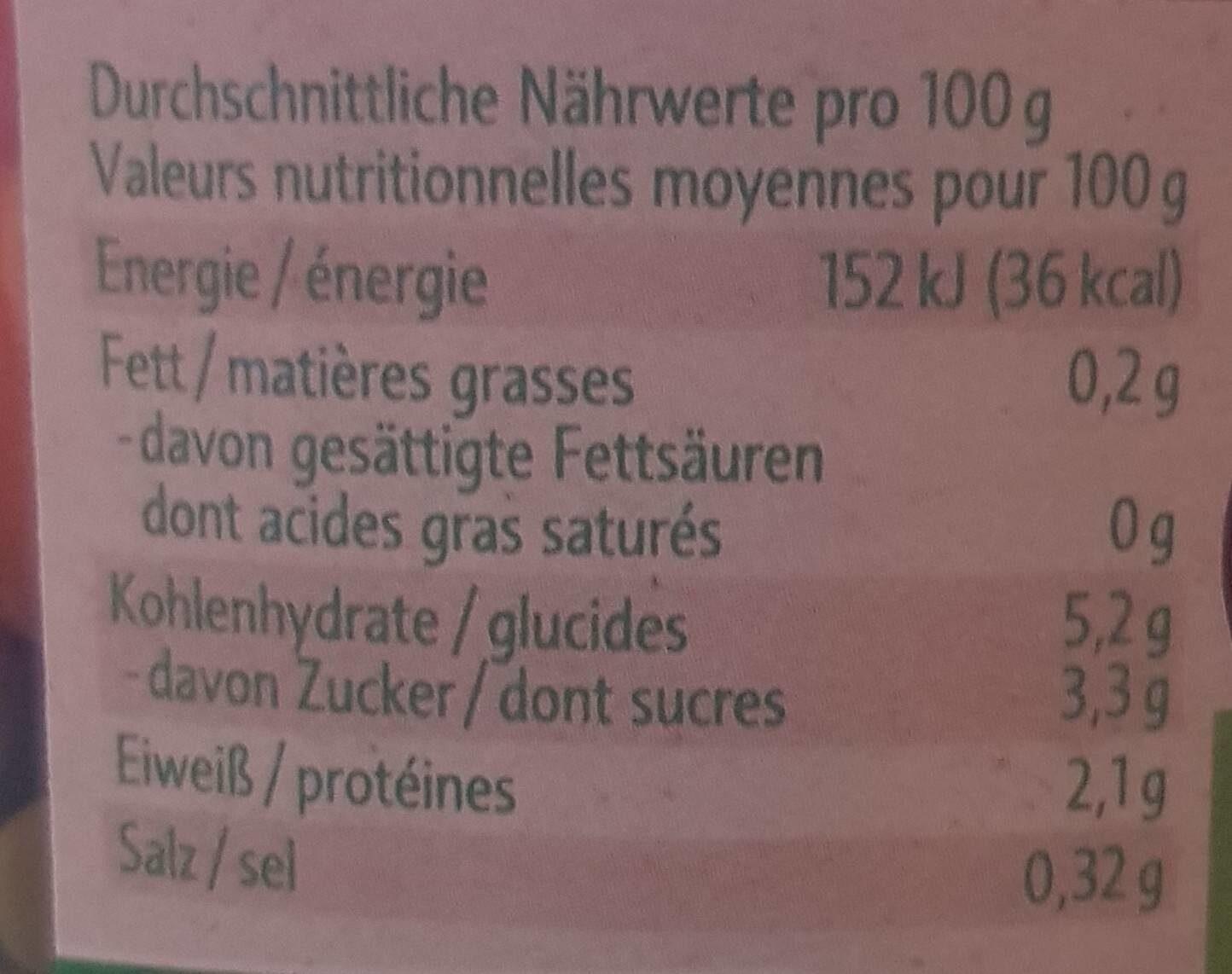 Erbsen & Möhren - Nährwertangaben - de