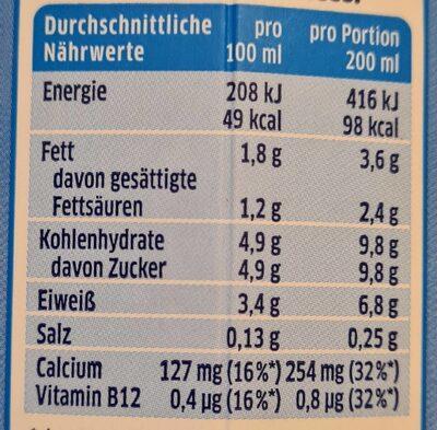 Die frische Milch - Valori nutrizionali - de