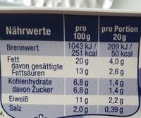 MILKANA mit Blauschimmel - Nutrition facts