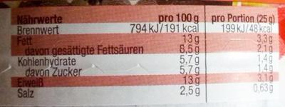 Herzhafte Käse-Brotzeit - Nährwertangaben - de