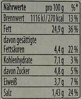 Fleischsalat - Informations nutritionnelles