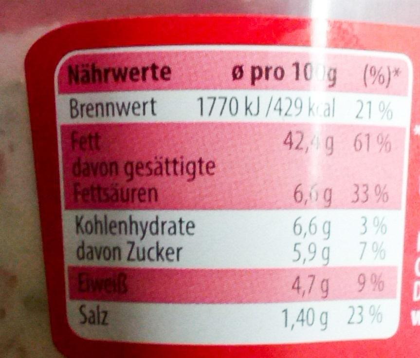 Brotaufstrich Fleischsalat - Informations nutritionnelles - de