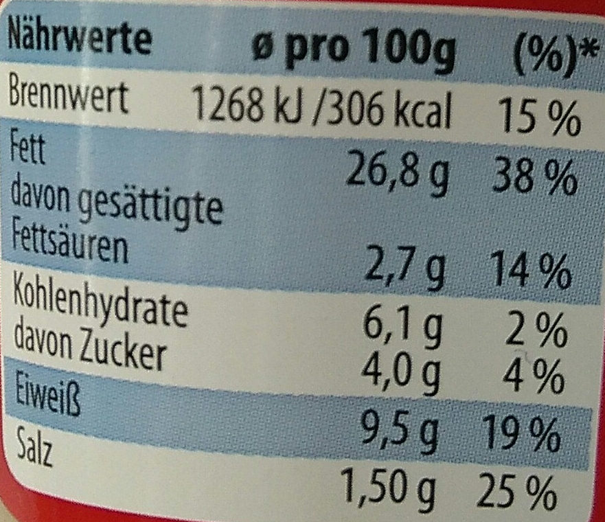 Brotaufstrich Thunfisch - Nutrition facts - de