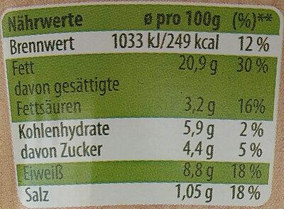 Bio Eiersalat - Nutrition facts - de