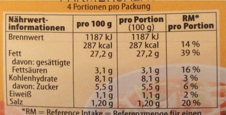 Farmersalat - Informations nutritionnelles - de