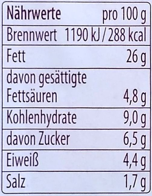 Budapester Salat - Nutrition facts - de