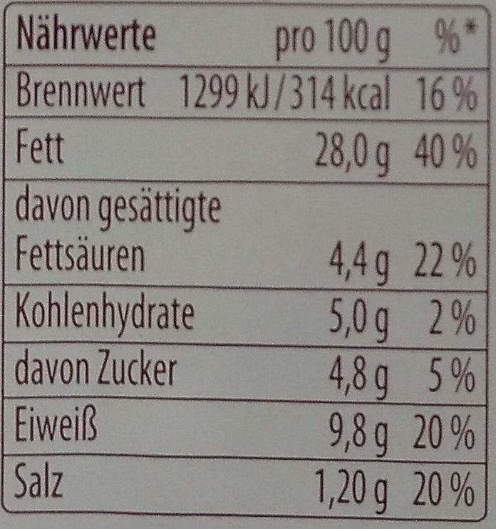 Eiersalat mit Bacon - Informations nutritionnelles - de