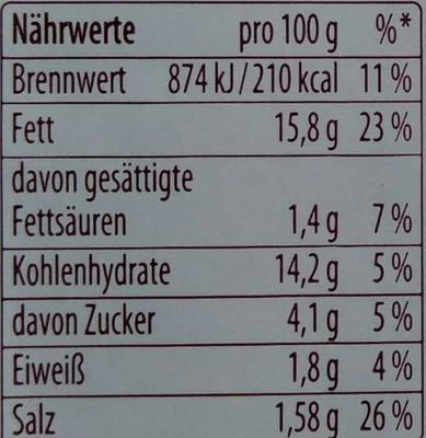 Meistersalat - Nutrition facts