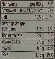 Feinster Geflügelsalat - Nutrition facts - de
