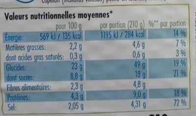 11 Sushi Box Taito - Nutrition facts - fr