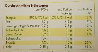 Lunch Pot orientalischer Bulgur - Informations nutritionnelles