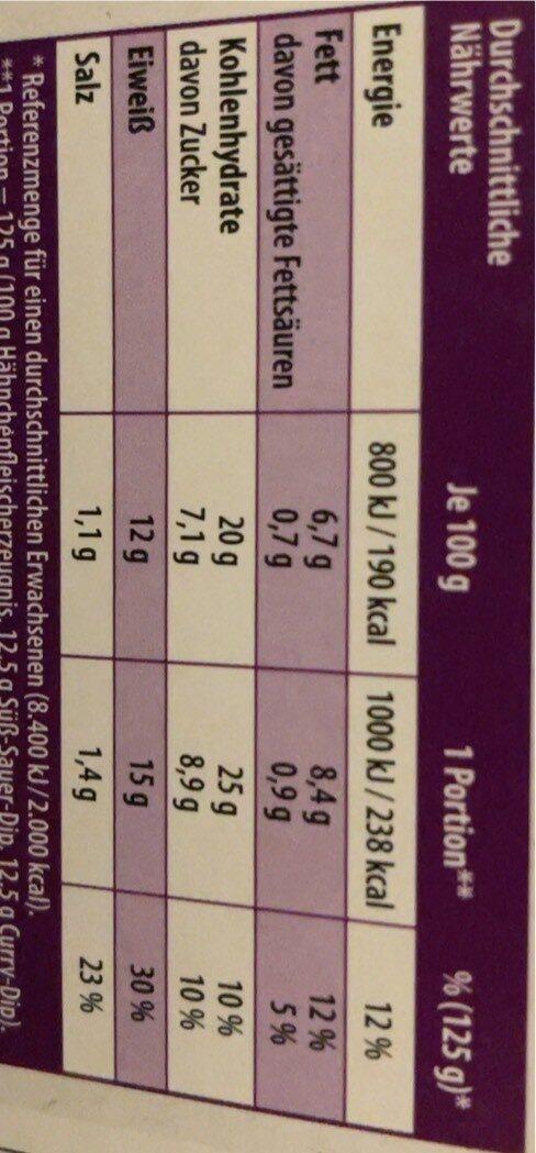 Chicken Nuggets - Nutrition facts - de