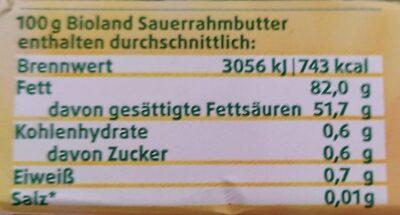 Schwarzwaldmilch Freiburg Bio butter - Nährwertangaben - fr