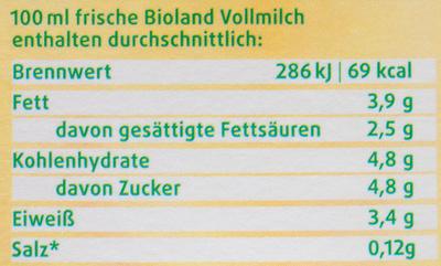 BIO Frische Vollmilch - Nutrition facts