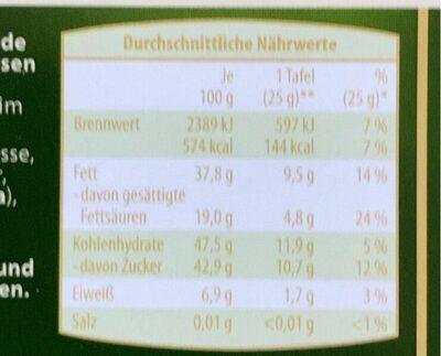Geröstete Haselnuss - Informations nutritionnelles - de