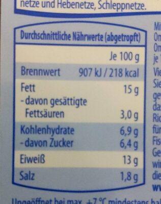 Beathering Filets - Nährwertangaben - de