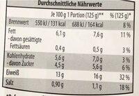 Gourmet Lachsfilet in Tomatensauce - Valori nutrizionali - de