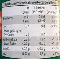Klare Gemüsebrühe - Nährwertangaben - de