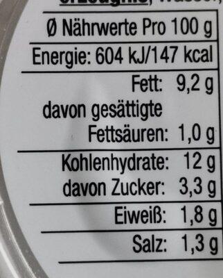 Pfennigs Kartoffelsalat (mit Joghurterzeugnis) - Nährwertangaben - de