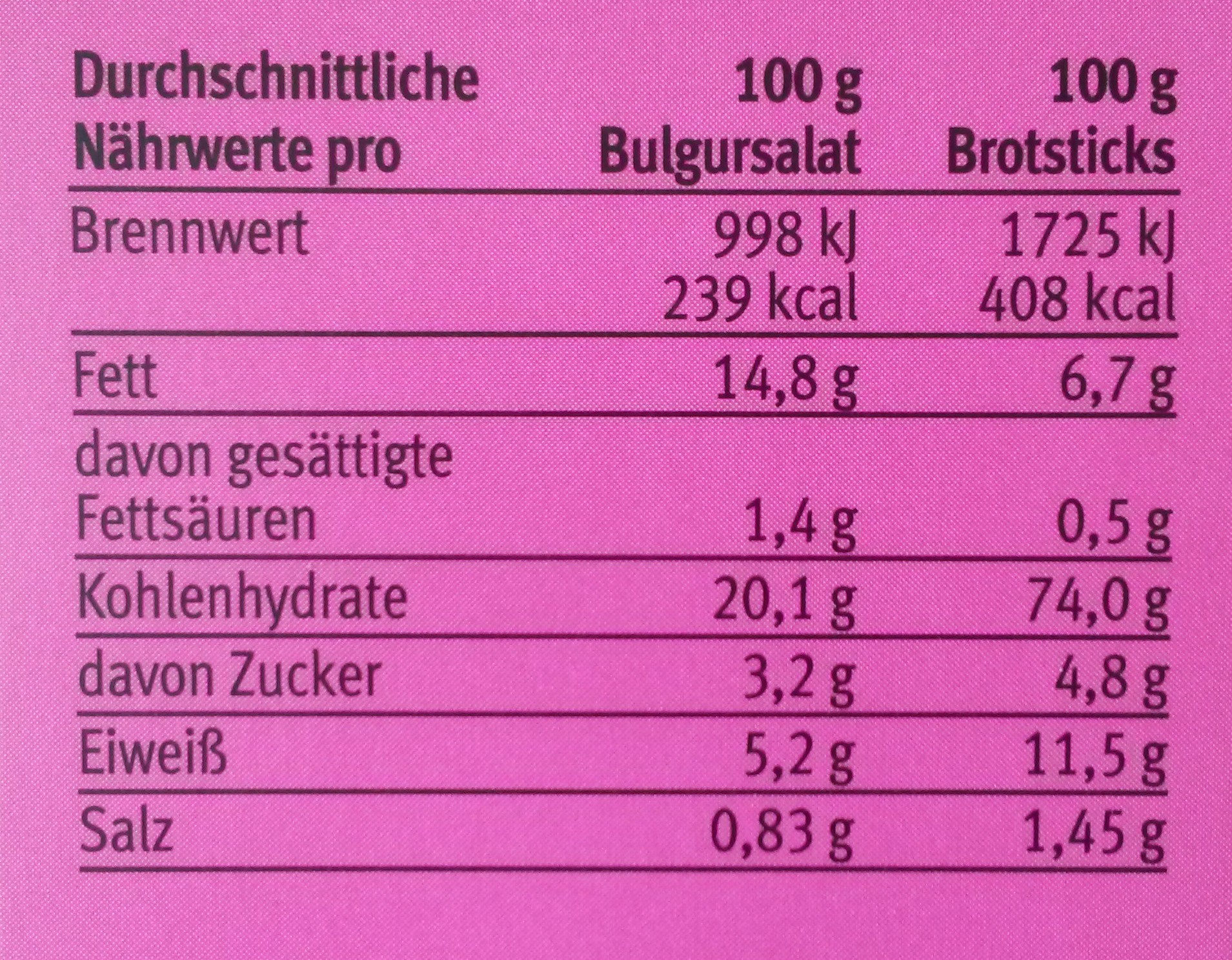 Bulgursalat - Nutrition facts - de