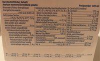 Fresubin 2 kcal Fibre Max - Informations nutritionnelles