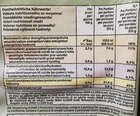 Nasi Goreng - Informazioni nutrizionali