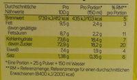 Chai Latte Fresh India - Nutrition facts - de