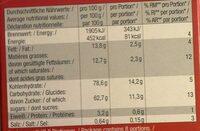 Tea Latte rooibos - Informations nutritionnelles