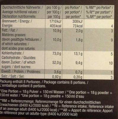 Tea Latte - Nutrition facts - en
