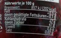 Fruchtaufstrich Johannisbeer - Voedigswaarden