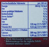 Frische Schokomilch - Informations nutritionnelles