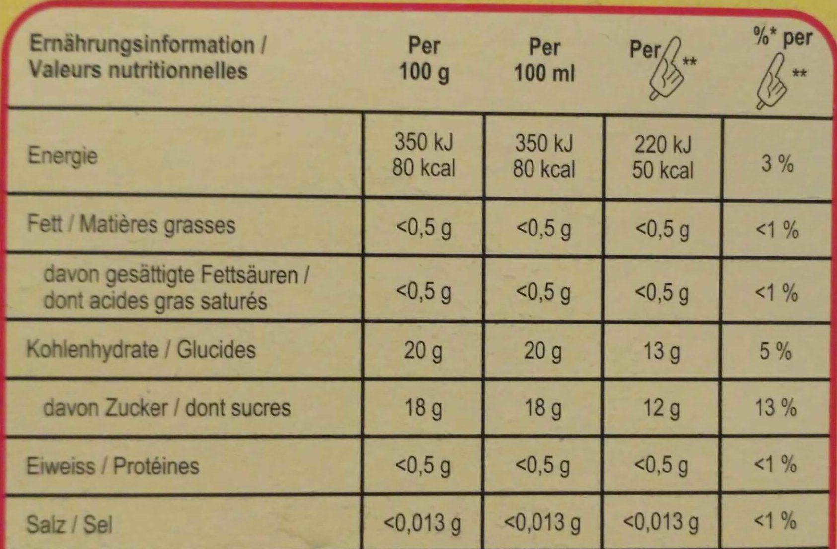 Flutschfinger - Voedingswaarden - de